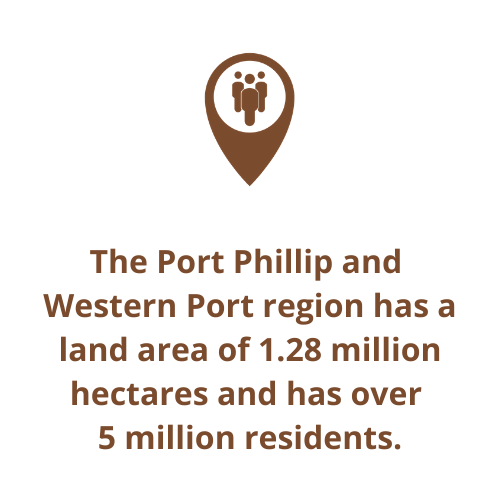 The Port Phillip and  Western Port region has a land area of 1.28 million hectares and has over  5 million residents.