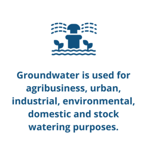 Groundwater is used for agribusiness, urban, industrial, environmental, domestic and stock watering purposes.
