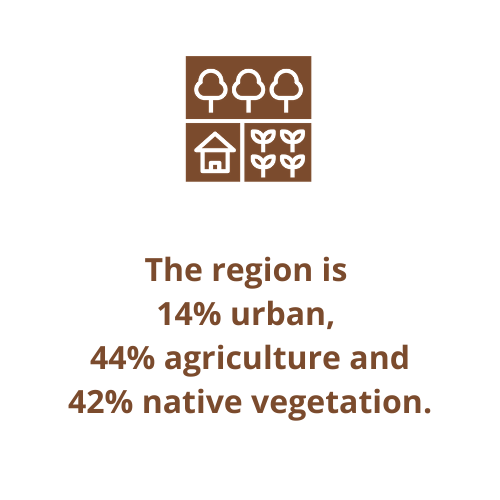 The region is  14% urban,  44% agriculture and 42% native vegetation.