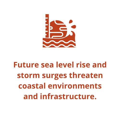 Future sea level rise and storm surges threaten coastal environments and infrastructure.