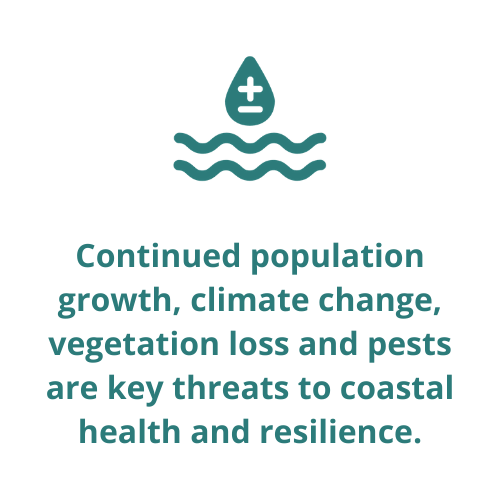 Continued population growth, climate change, vegetation loss and pests are key threats to coastal health and resilience.