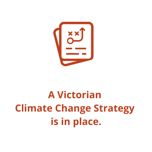 A Victorian  Climate Change Strategy  is in place.