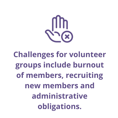 Challenges for volunteer groups include burnout of members, recruiting new members and administrative obligations.
